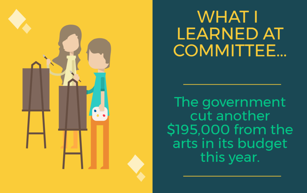 arts funding en