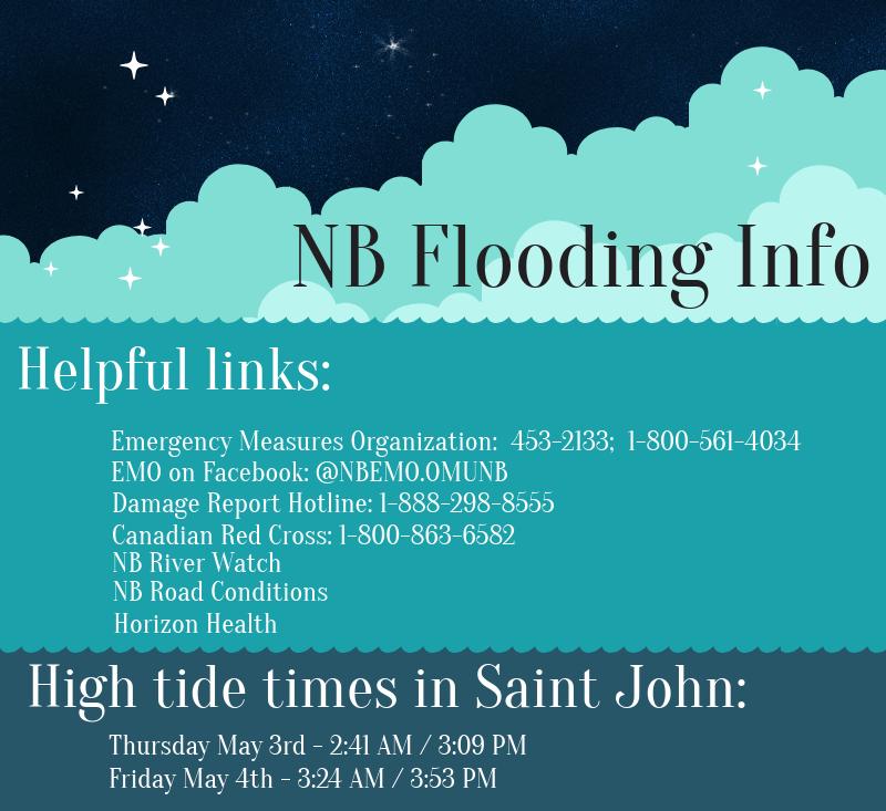 NB Flooding Information